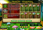 tabella pagamenti slot forest treasure