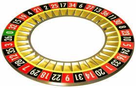 la ruota della roulette